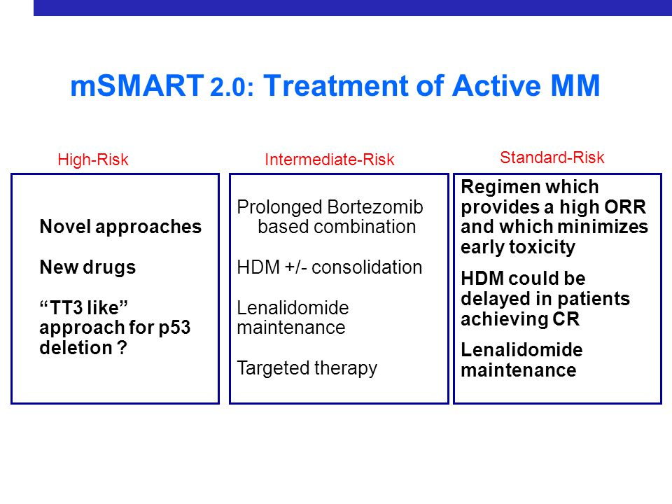 mSMART 2.0: Treatment of Active MM