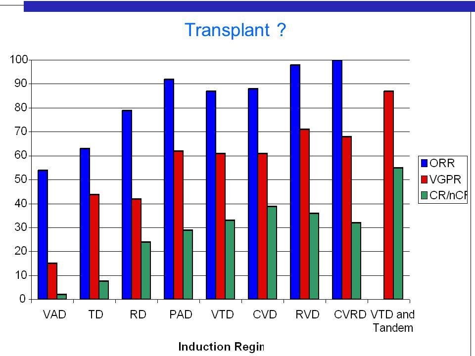 Transplant 8