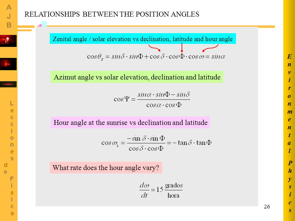 RELATIONSHIPS BETWEEN THE POSITION ANGLES