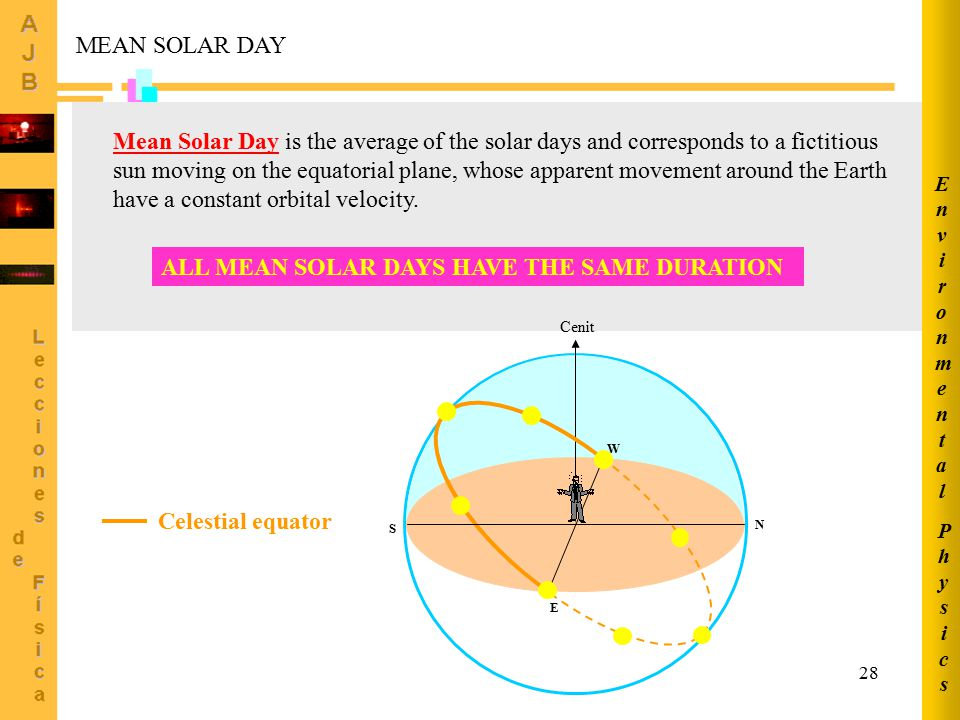 ALL MEAN SOLAR DAYS HAVE THE SAME DURATION