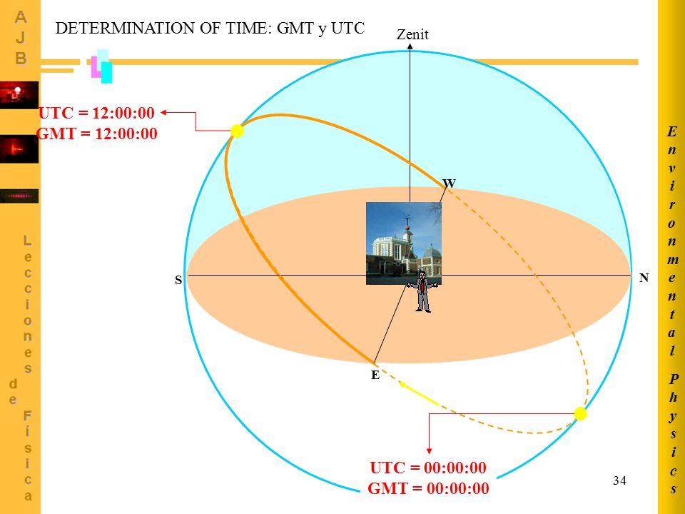 UTC = 12:00:00 GMT = 12:00:00 UTC = 00:00:00 GMT = 00:00:00