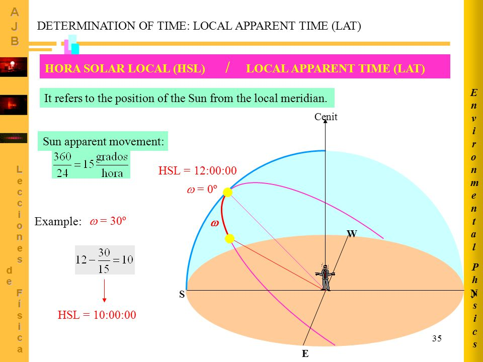 DETERMINATION OF TIME: LOCAL APPARENT TIME (LAT)