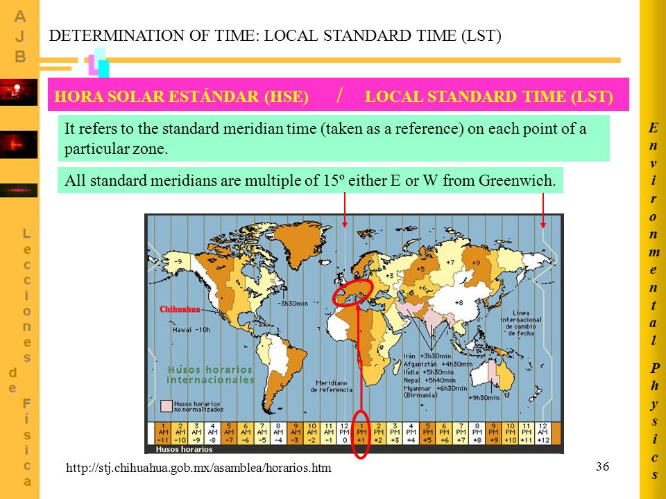 DETERMINATION OF TIME: LOCAL STANDARD TIME (LST)
