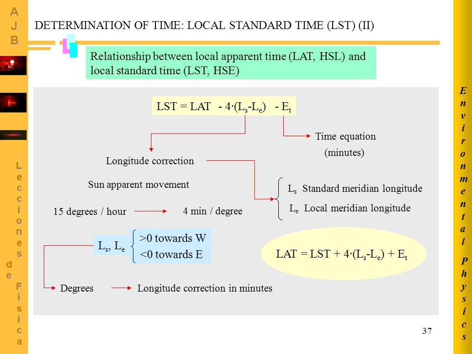 DETERMINATION OF TIME: LOCAL STANDARD TIME (LST) (II)