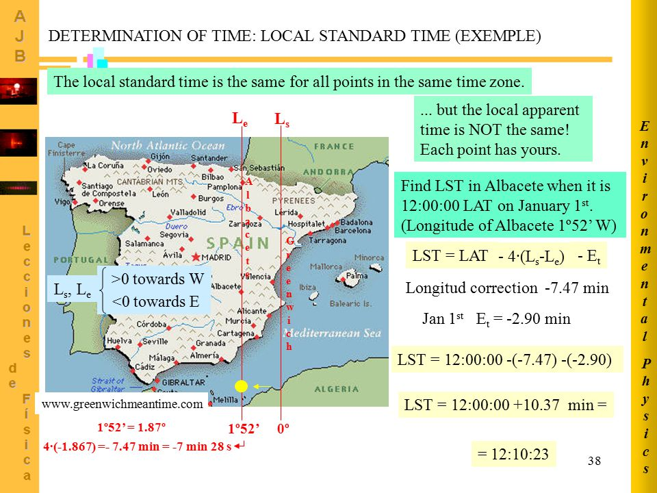 DETERMINATION OF TIME: LOCAL STANDARD TIME (EXEMPLE)
