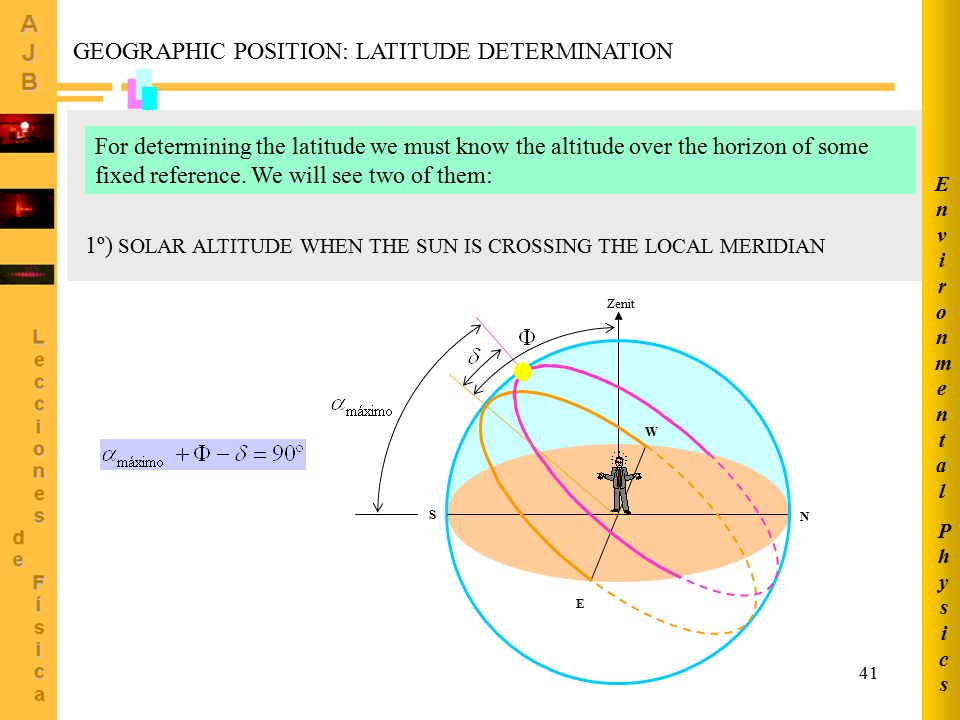 GEOGRAPHIC POSITION: LATITUDE DETERMINATION