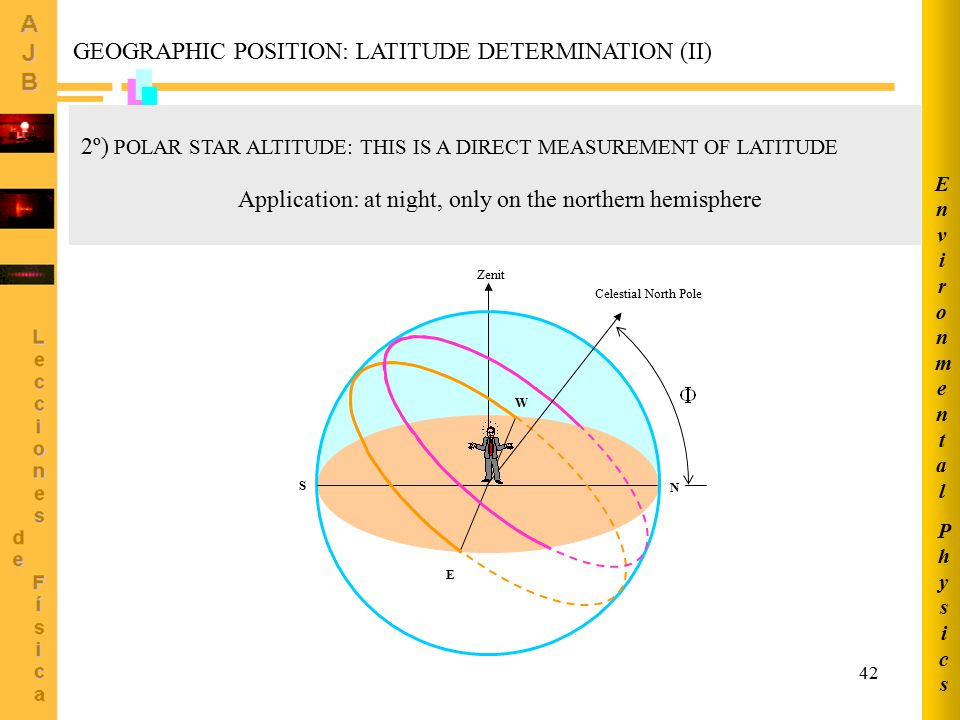 GEOGRAPHIC POSITION: LATITUDE DETERMINATION (II)