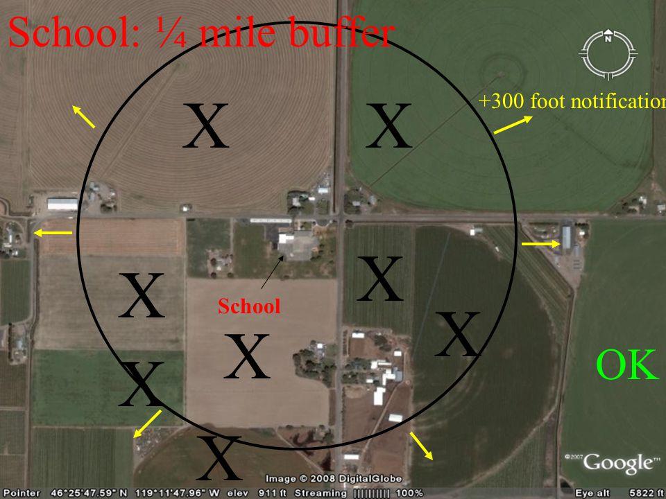 School: ¼ mile buffer X X +300 foot notification X X School X X OK X X