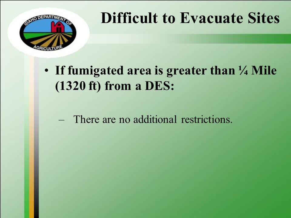 Difficult to Evacuate Sites