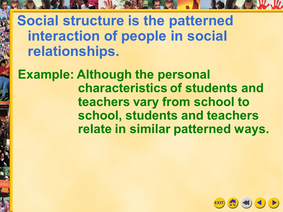 Social structure is the patterned interaction of people in social relationships.