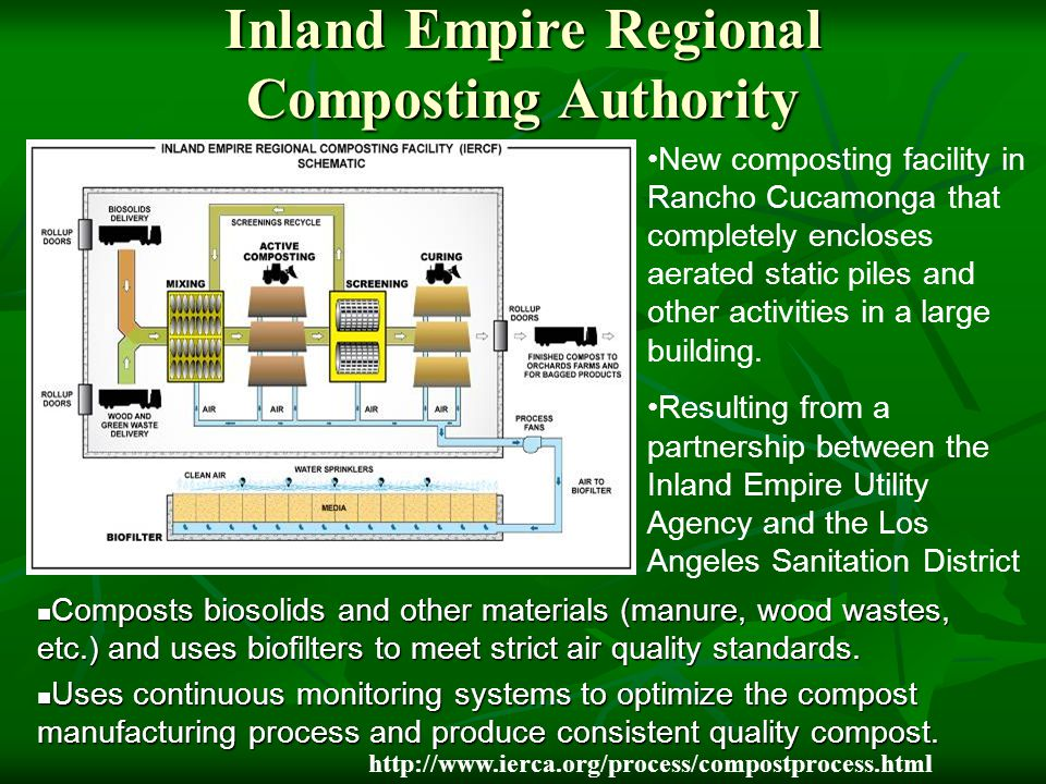 Inland Empire Regional Composting Authority