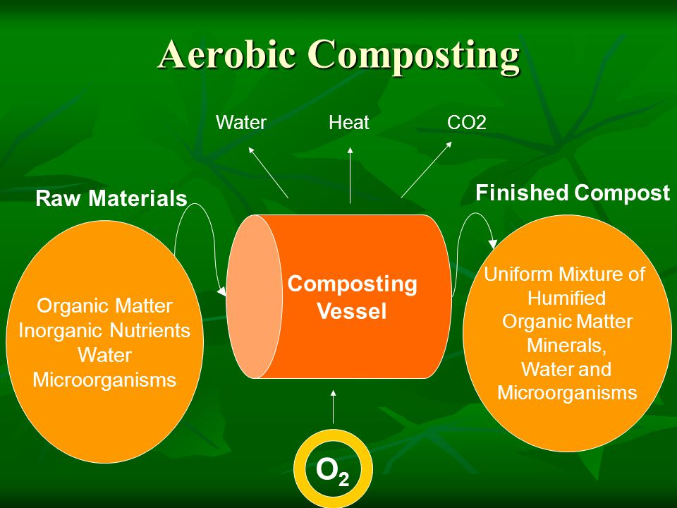 Aerobic Composting O2 Finished Compost Raw Materials Composting Vessel