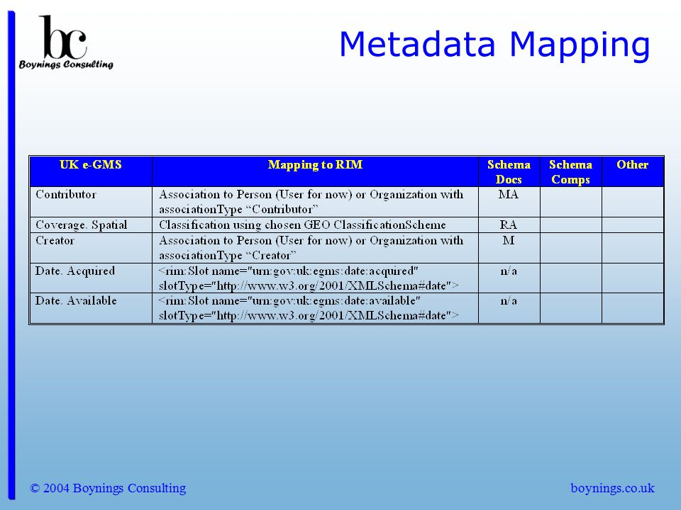 Metadata Mapping © 2004 Boynings Consulting boynings.co.uk