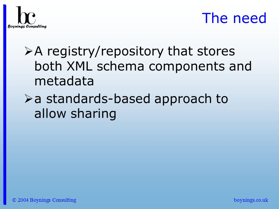 The need A registry/repository that stores both XML schema components and metadata. a standards-based approach to allow sharing.