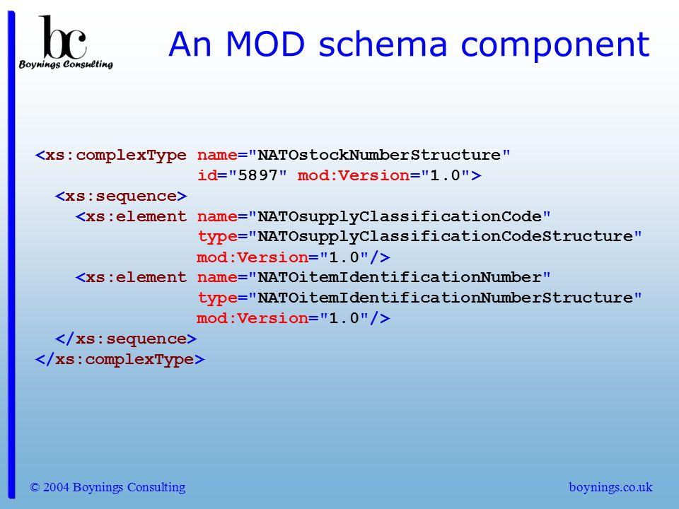 An MOD schema component