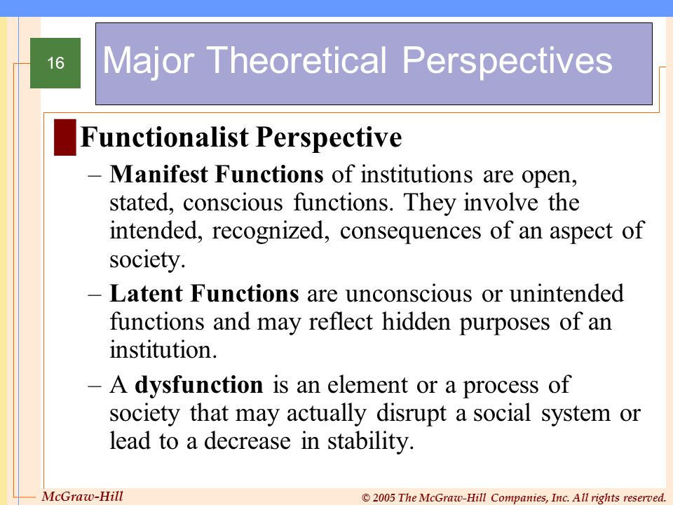 Major Theoretical Perspectives