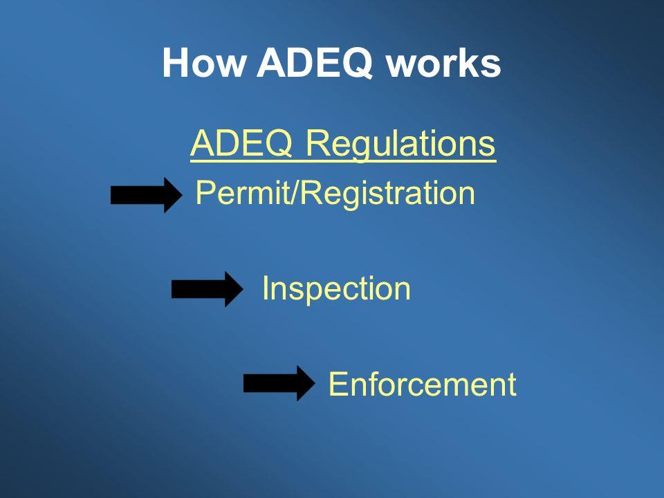 How ADEQ works ADEQ Regulations Permit/Registration Inspection
