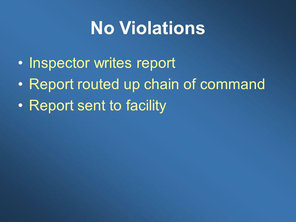 No Violations Inspector writes report