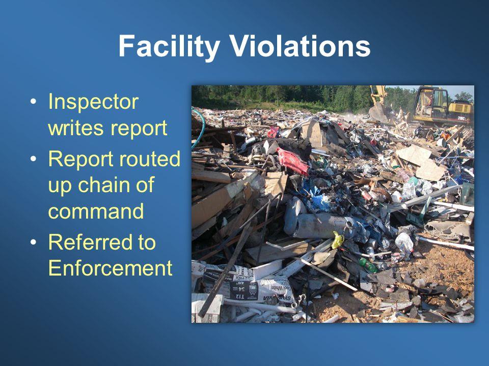 Facility Violations Inspector writes report