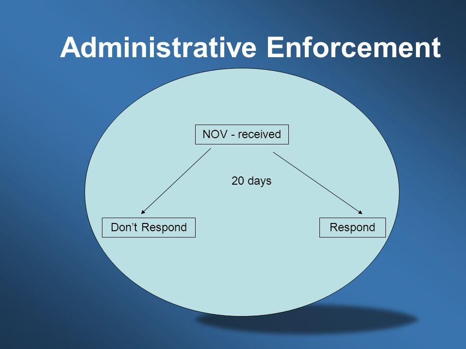 Administrative Enforcement