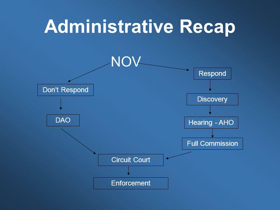 Administrative Recap NOV Respond Don't Respond Discovery DAO