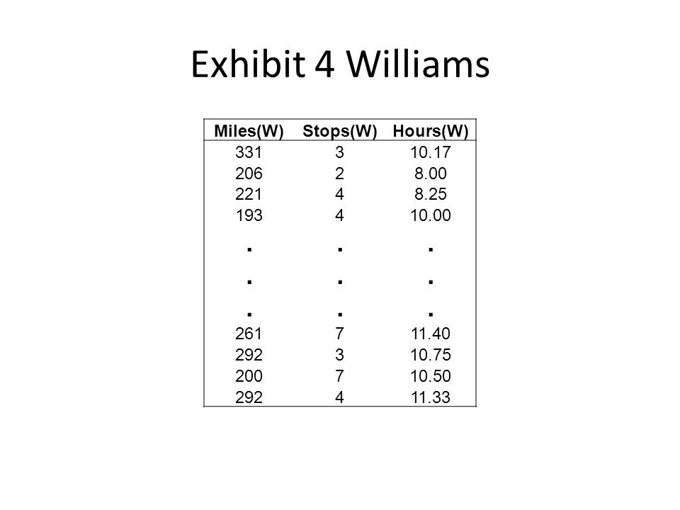 Exhibit 4 Williams . Miles(W) Stops(W) Hours(W) 331 3 10.17 206 2 8.00