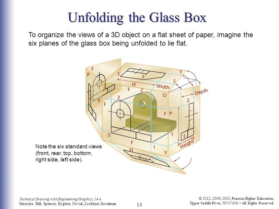 Unfolding the Glass Box
