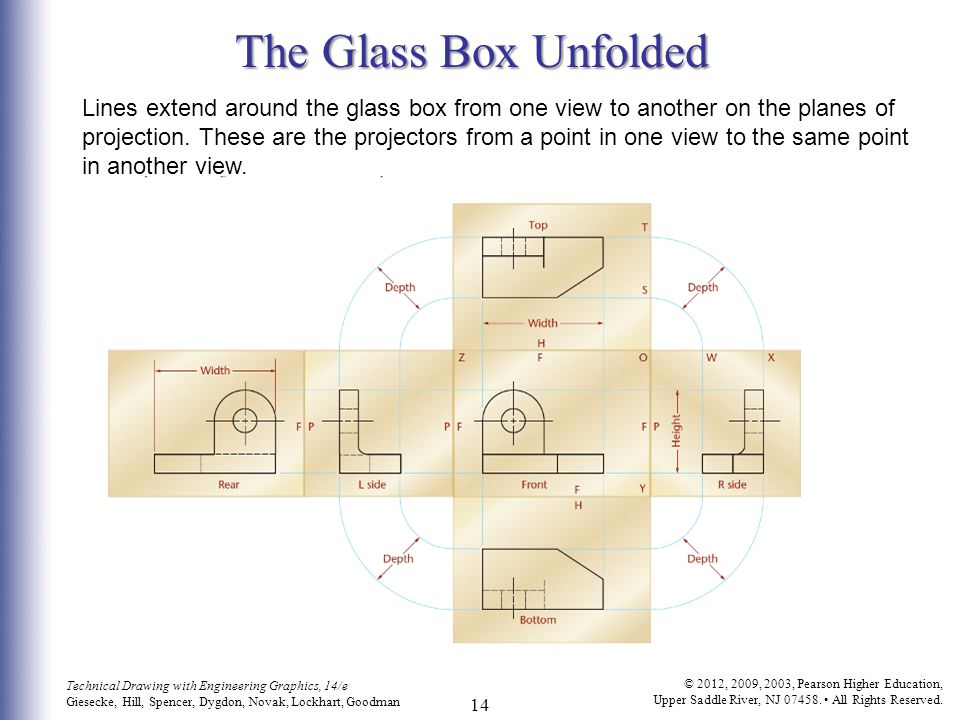 The Glass Box Unfolded