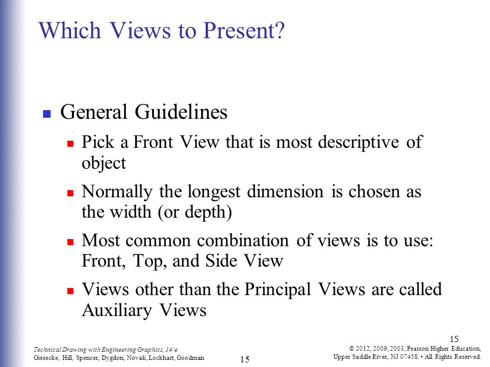 Which Views to Present General Guidelines
