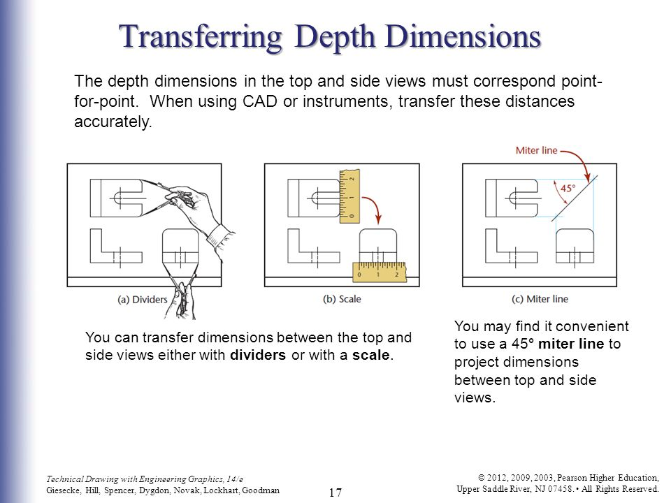 Transferring Depth Dimensions