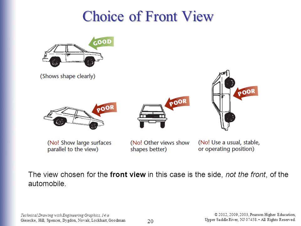 Choice of Front View The view chosen for the front view in this case is the side, not the front, of the automobile.