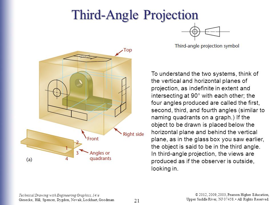 Third-Angle Projection