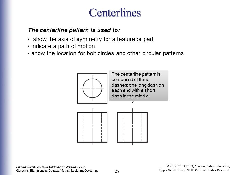 Centerlines The centerline pattern is used to:
