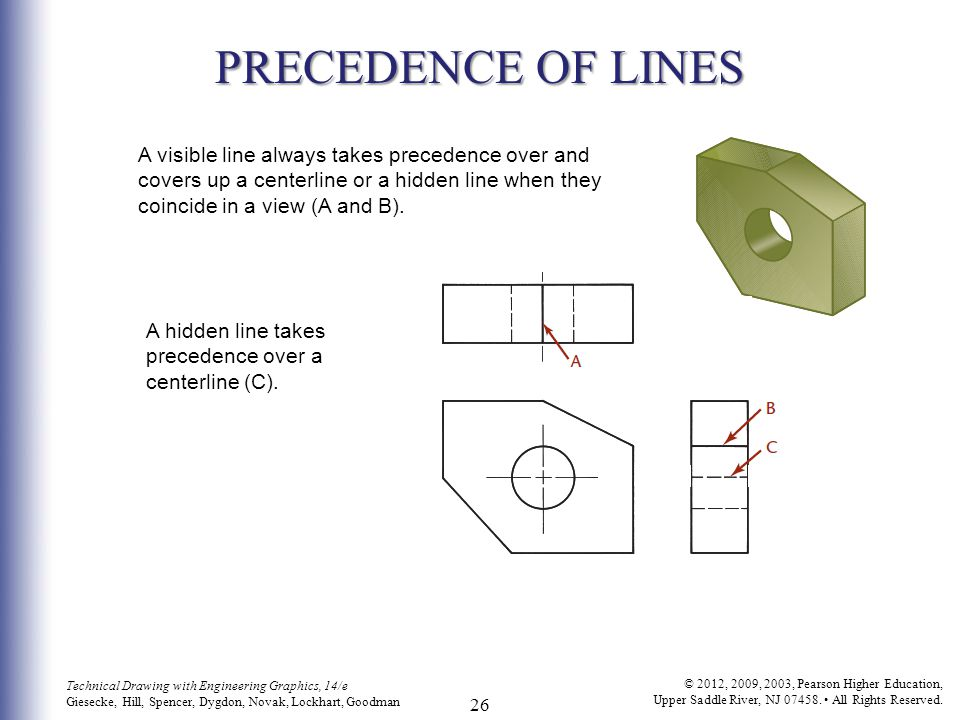 PRECEDENCE OF LINES A visible line always takes precedence over and covers up a centerline or a hidden line when they coincide in a view (A and B).