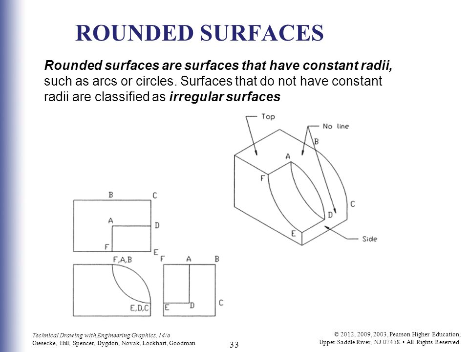 ROUNDED SURFACES Rounded surfaces are surfaces that have constant radii, such as arcs or circles. Surfaces that do not have constant.