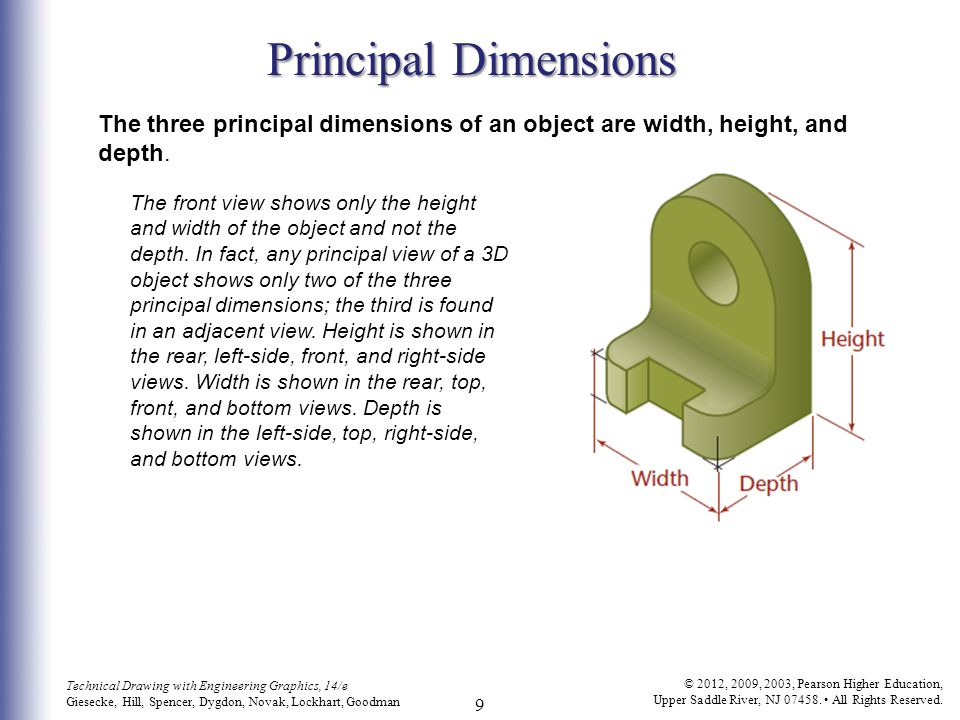 Principal Dimensions The three principal dimensions of an object are width, height, and depth.