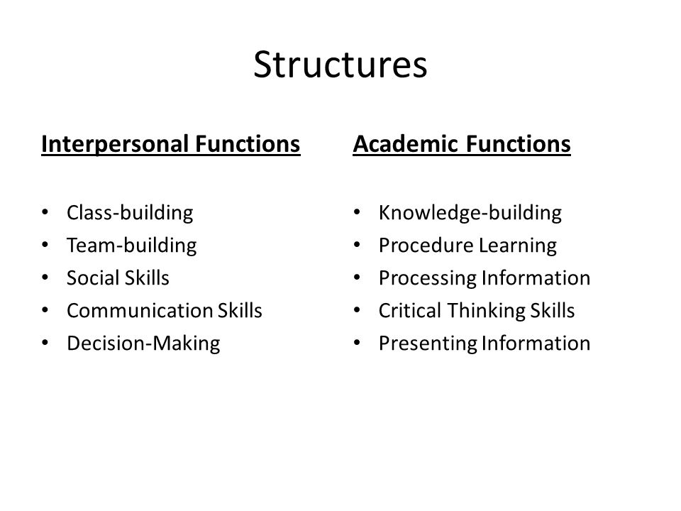 Structures Interpersonal Functions Academic Functions Class-building