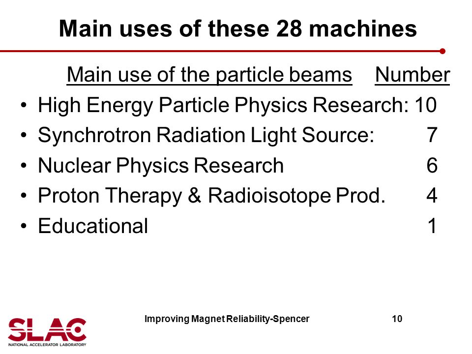 Main uses of these 28 machines