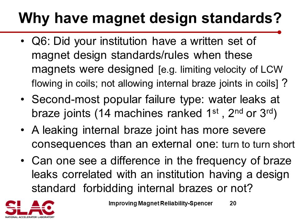 Why have magnet design standards