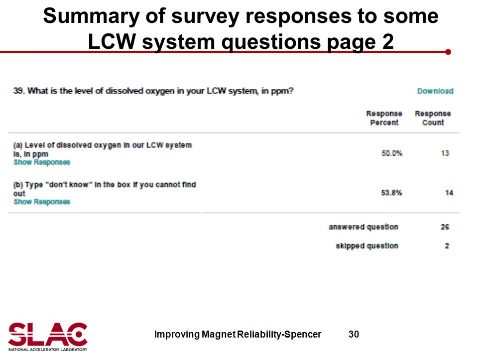 Summary of survey responses to some LCW system questions page 2