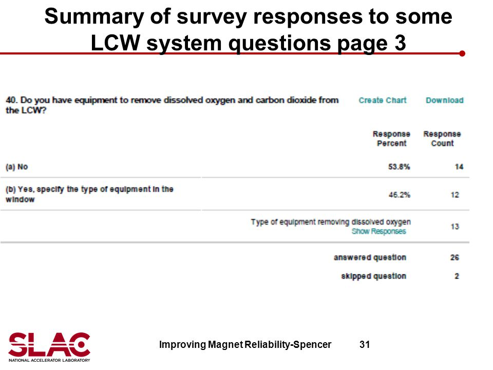 Summary of survey responses to some LCW system questions page 3