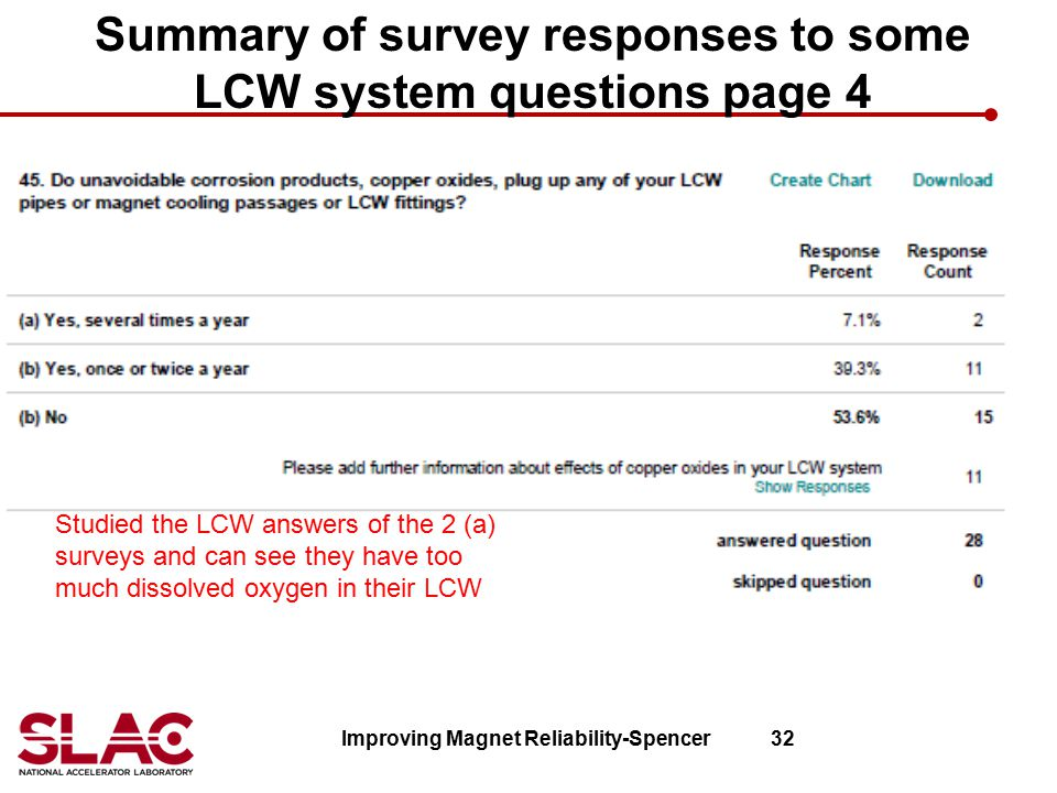 Summary of survey responses to some LCW system questions page 4
