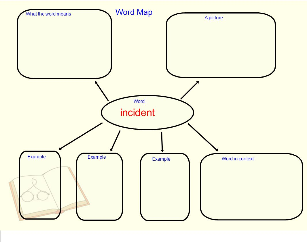 incident Word Map What the word means A picture Word Example Example