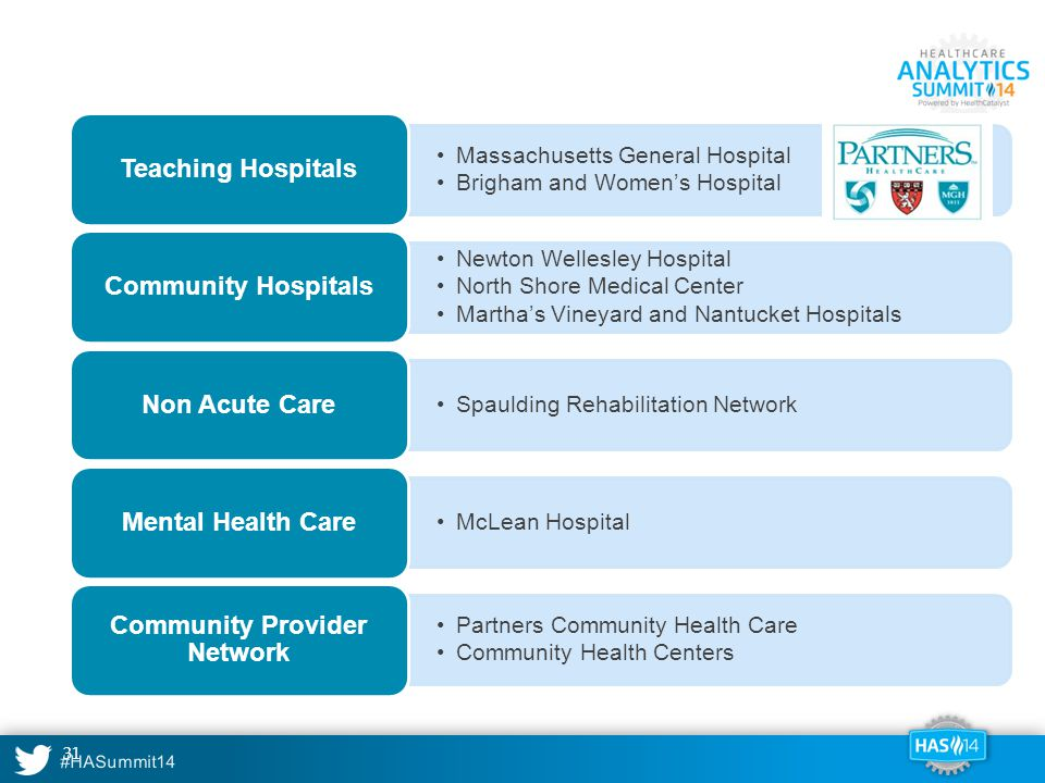 Who We Are: Partners HealthCare
