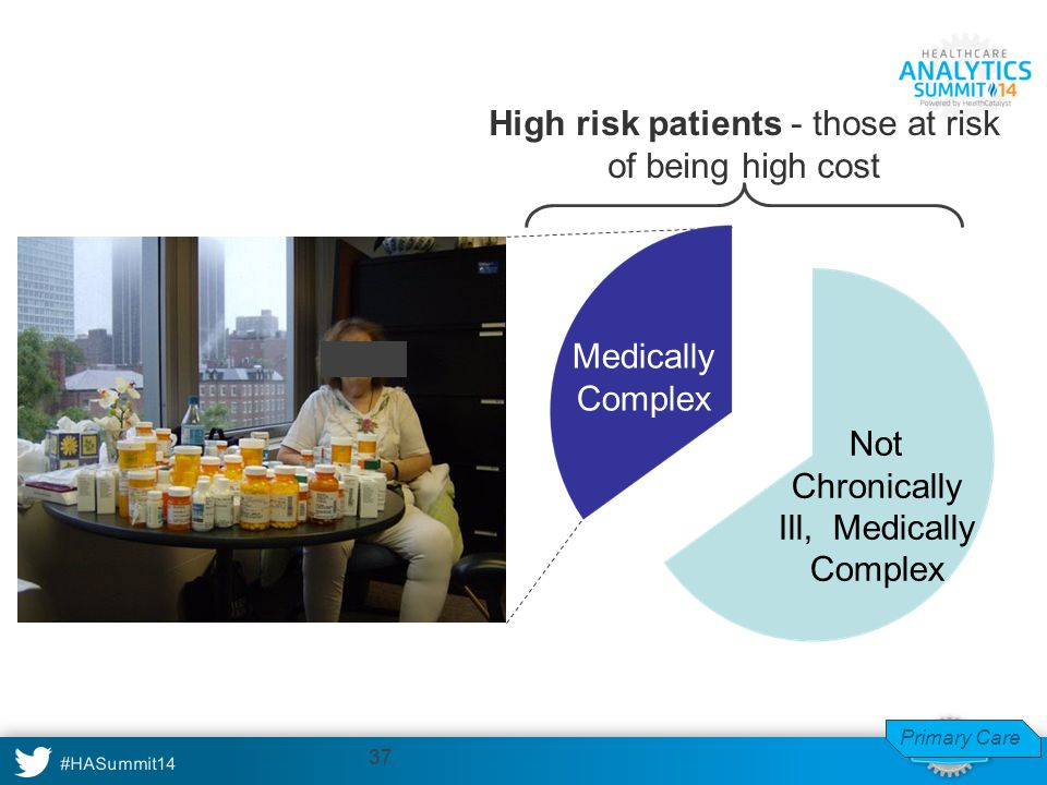 High risk patients - those at risk of being high cost