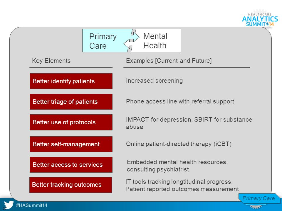 Significant opportunity in integrating mental health services into primary care
