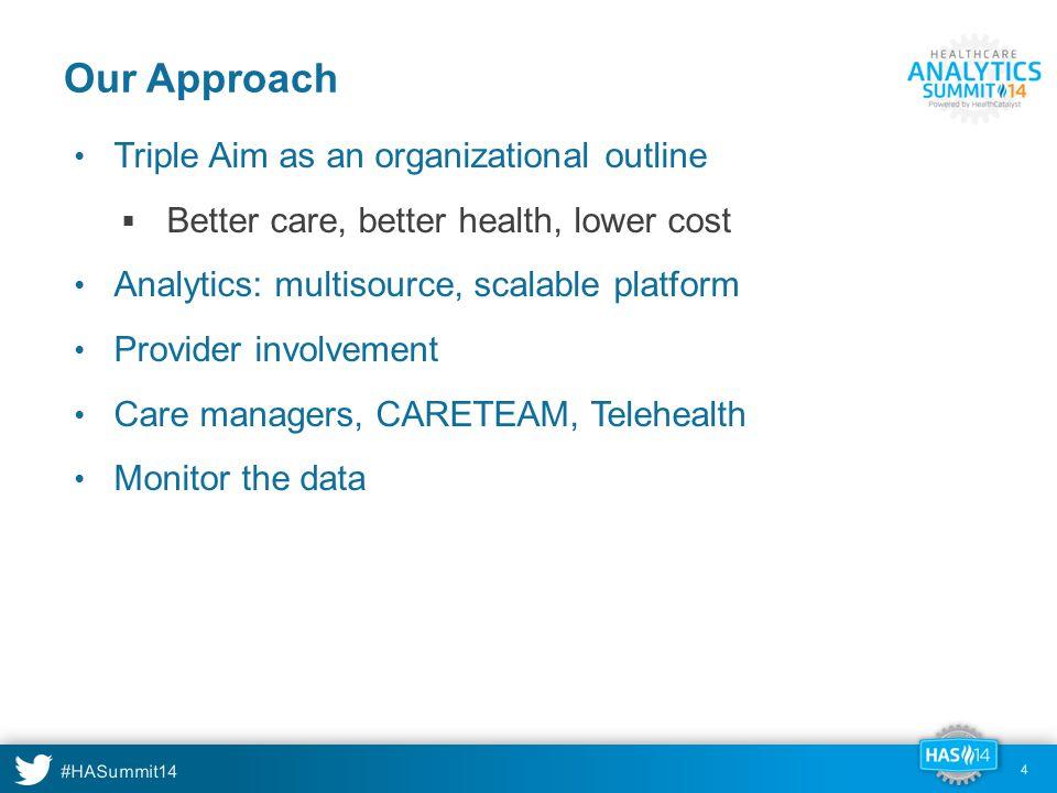 Our Approach Triple Aim as an organizational outline
