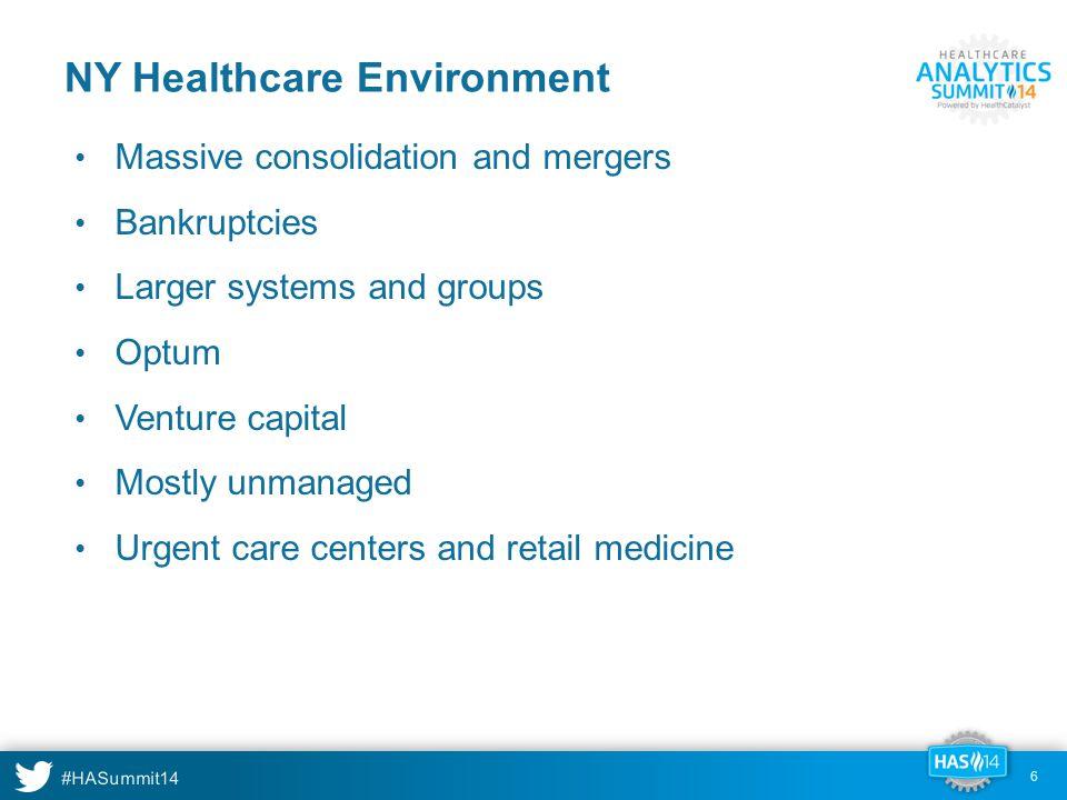 NY Healthcare Environment