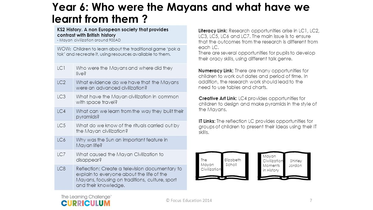 Year 6: Who were the Mayans and what have we learnt from them