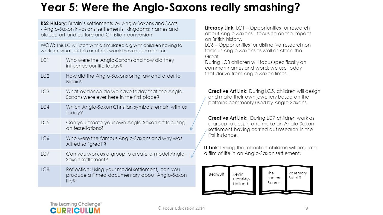 Year 5: Were the Anglo-Saxons really smashing